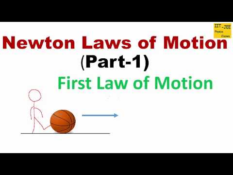 Newton's First Law of Motion: Law of Inertia, IIT-JEE physics classes