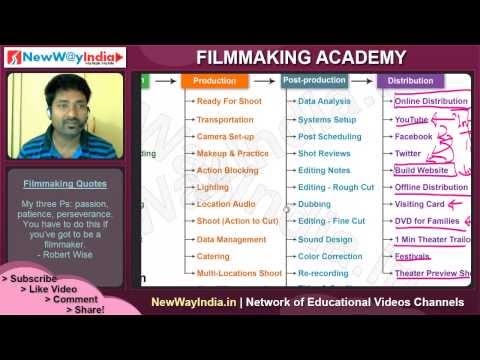 Filmmaking Tutorials | Film Distribution Stages Overview | Video-making Distribution Stages (#006)