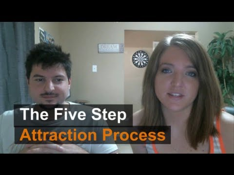 Law of Attraction Tips - The Five Step Attraction Process
