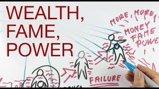 WEALTH, FAME, POWER explained by Hans Wilhelm