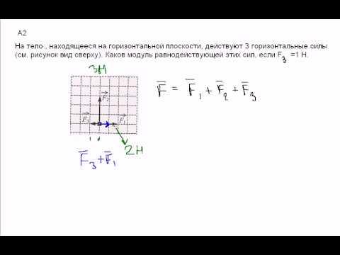 Решение задач по егэ физика решение окислительно восстановительных задач