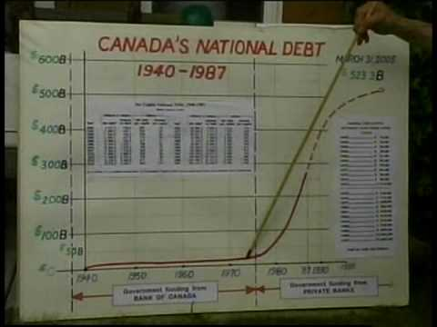 The Crime of the Canadian Banking System 3/4