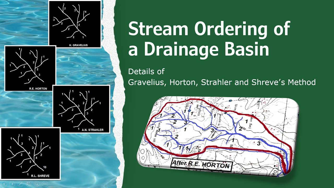 Download Stream ordering of a drainage Basin: Methods of Gravelius, Horton, Strahler and Shreve