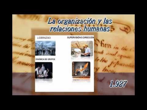 Historia de la Administración UPC 2012-1