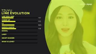 TWICE   TZUYU Line Evolution • APR 2018 Mpgun com