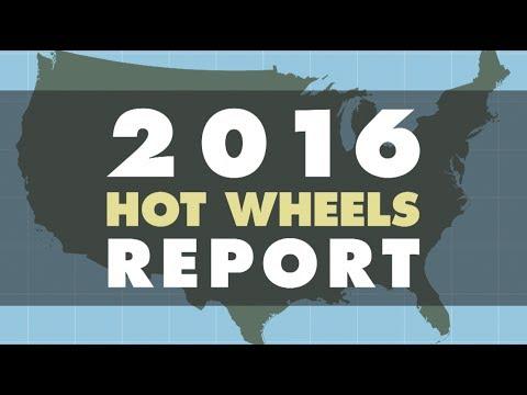 Hot Wheels: America's 10 Most Stolen Vehicles in 2016