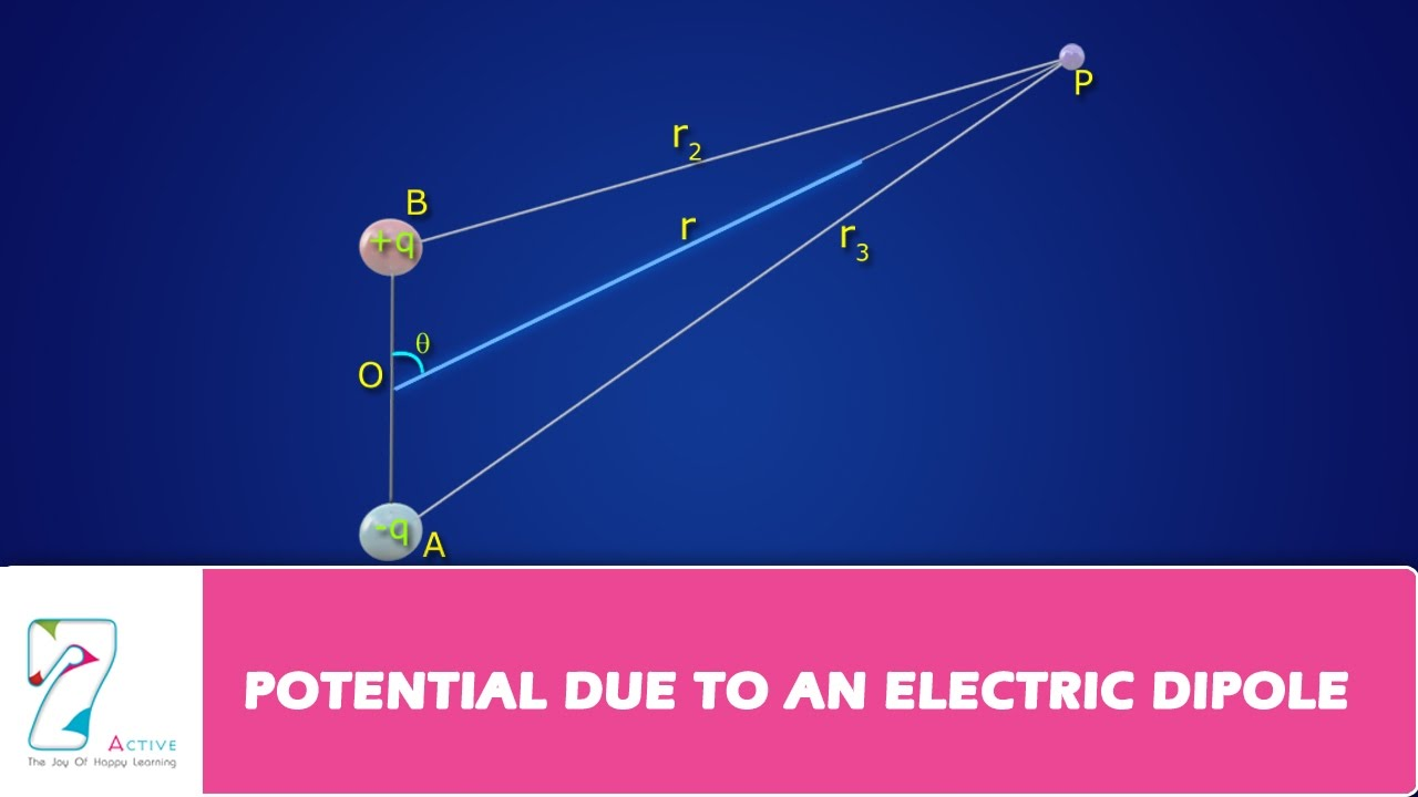 Dipole Electric Potential In Space Great Installation Of