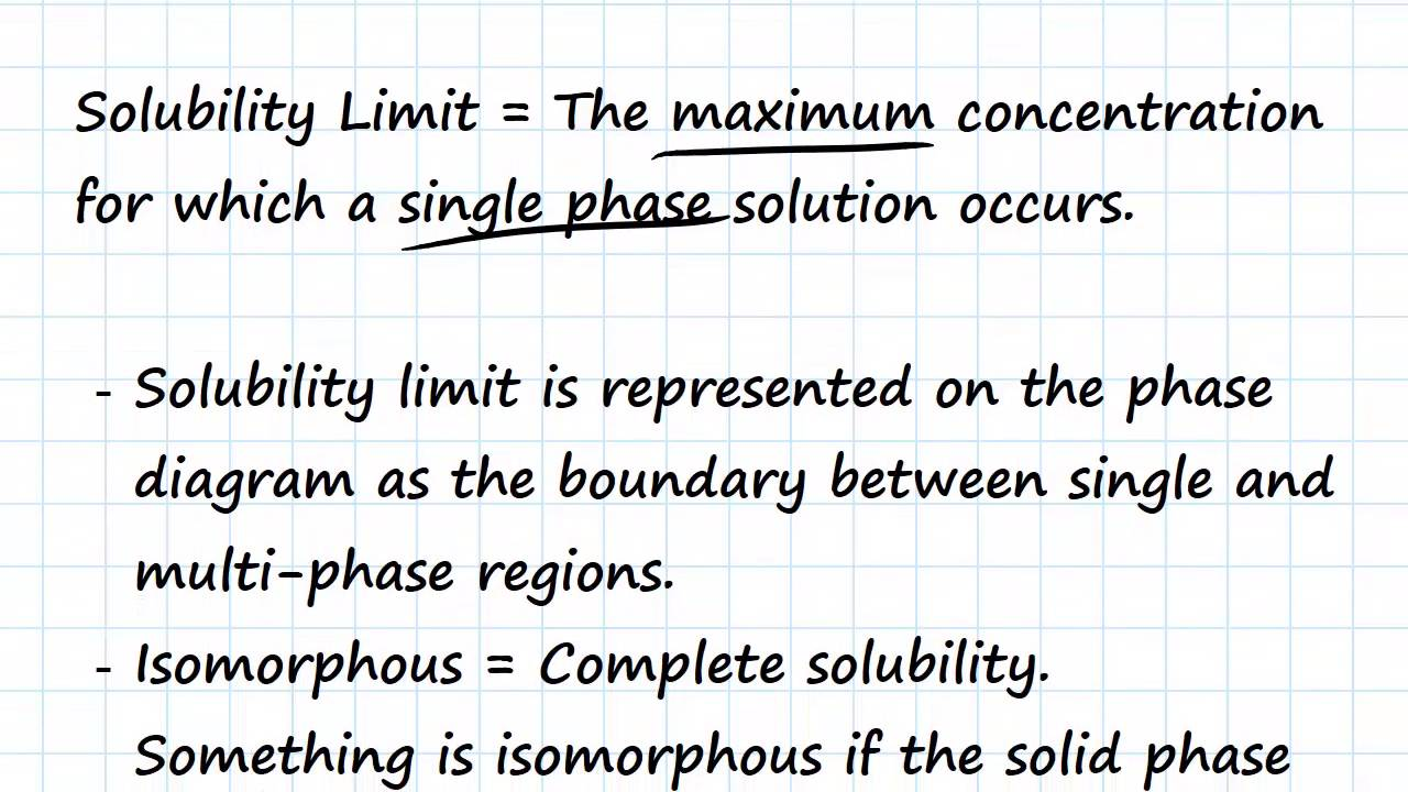 Solubility limits and determining phase present engineering solubility limits and determining phase present engineering materials pooptronica