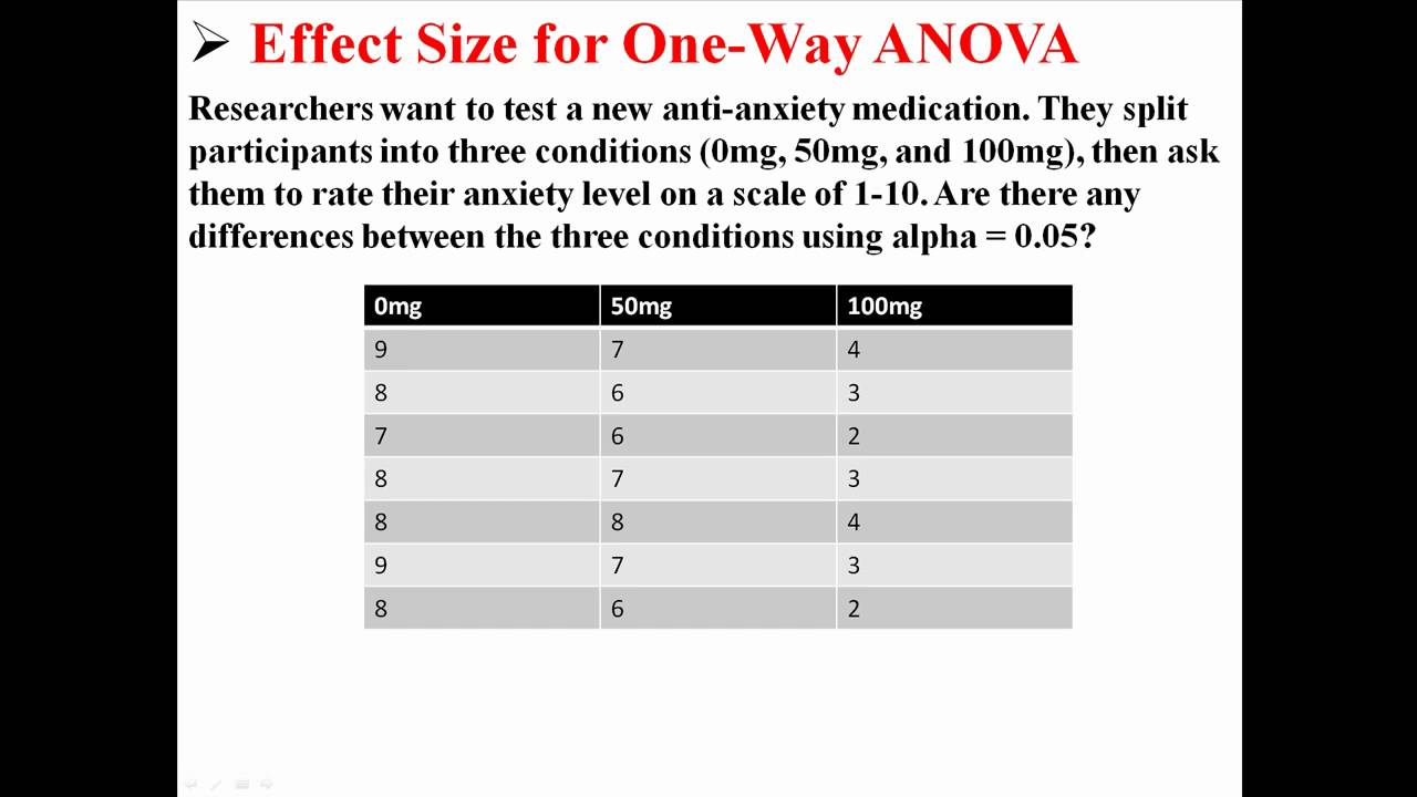 Effect size for one way anova youtube for 1 way anova table