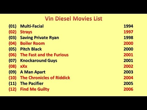 Vin Diesel Movies List...