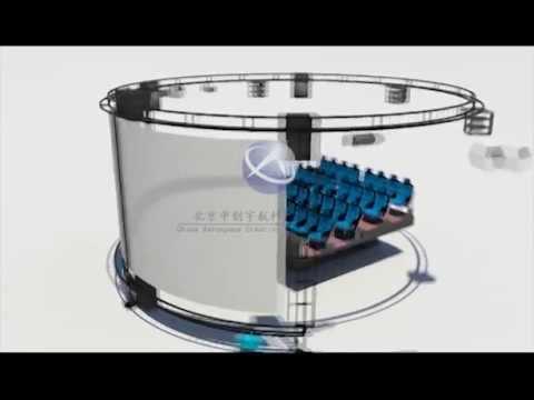 Circarama Cinema From China Aerospace Creation Technology