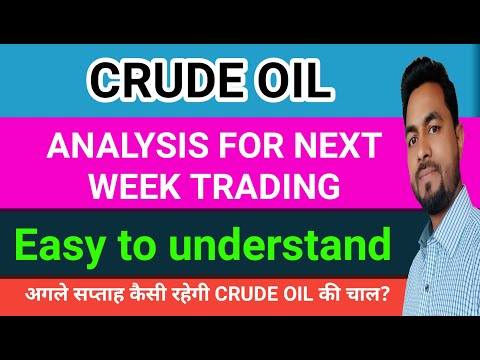Crude Oil Analysis For Next Week Trading | Crude Oil Trading | Crude Oil Strategy