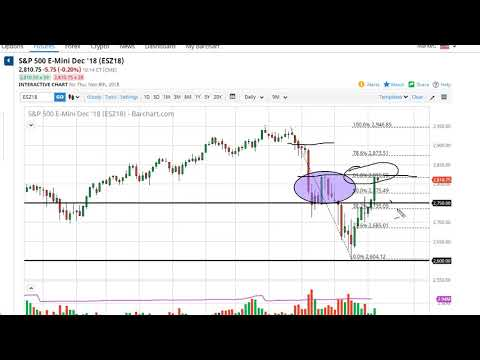 s-&-p-500-technical-analysis-for-november-09,-2018-by-fxempire.com