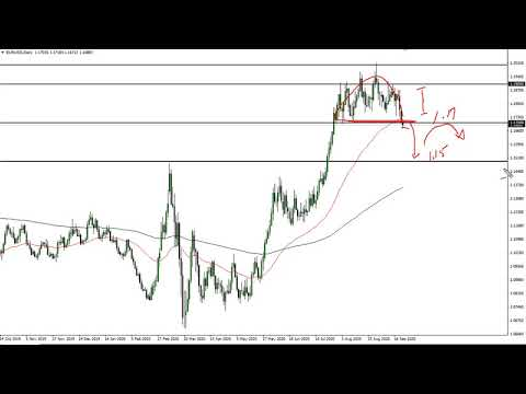 EUR/USD Technical Analysis For September 24, 2020 By FXEmpire