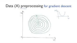 lec 07-1: 학습 rate, Overfitting, 그리고 일반화 (Regularization)