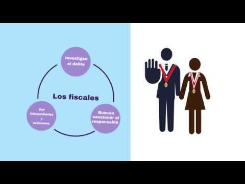 """Video inductivo """"El rol del Fiscal"""" 02.08.2016"""