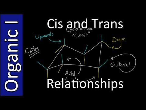 Cis and Trans Substituent Relationships - Organic Chemistry I