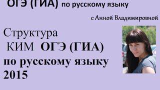 ОГЭ(ГИА) 2016 по русскому языку  - структра КИМ