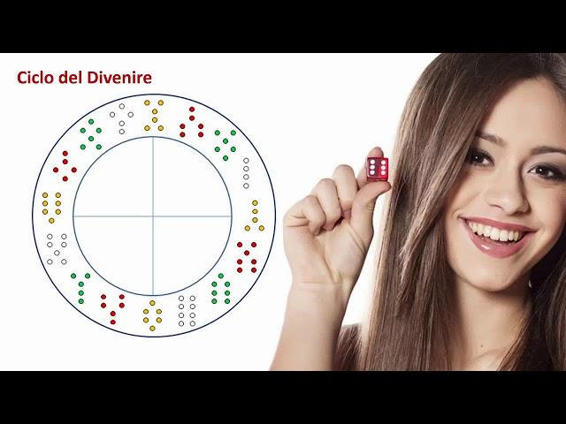 Coscienza galattica: ordine sincronico - video 2