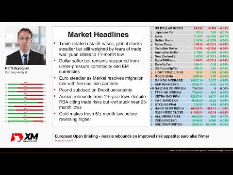 Forex News: 03/07/2018 - Aussie rebounds on improved risk appetite; euro also firmer