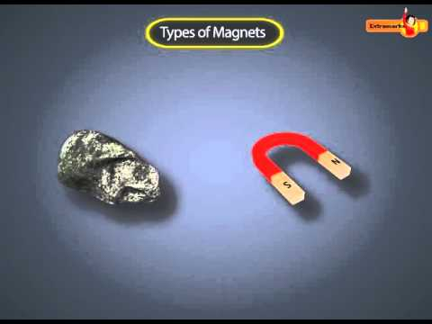 Fun with Magnets, Class 6, Science- Physics