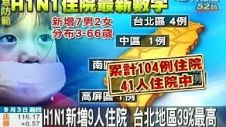H1N1住院病例破100人 1/3為青壯年