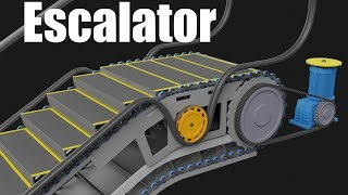 How does an Escalator work?