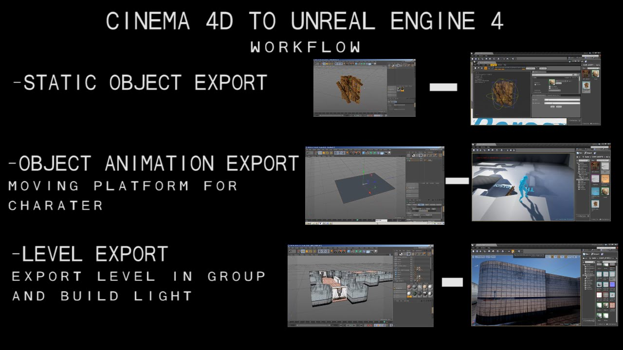 Cinema 4D to Unreal Engine 4 [STATIC | ANIMATION Models WORKFLOW]
