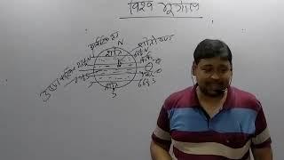 विश्व भूगोल किस प्रकार से पढ़े कि सभी प्रश्न हल हो सके ,घास के मैदान Geography by Rahul sir