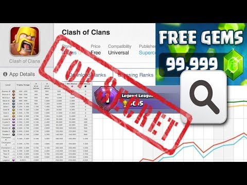 7 CoC Websites That Top Players Don't Want You To Know About | Clash of Clans[HINDI]