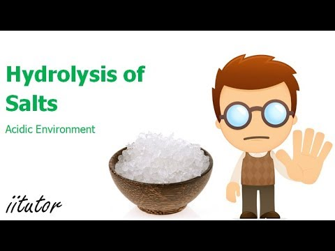 √√ Investigating The Hydrolysis Of Salts | Acidic Environment | Chemistry