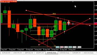 weekend forex trading important news