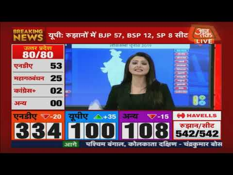 Election Results 2019 LIVE | Uttar Pradesh, रुझानों में BJP 57, BSP 12, SP 8