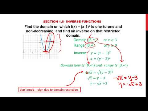 1 6 Inverse Functions Video #4  Restricted Domains