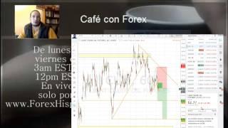 Forex con Café del 8 de Marzo del 2017