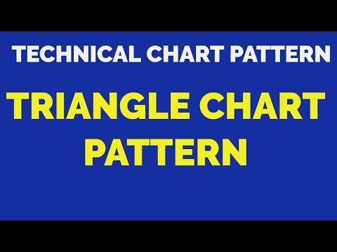 100%-successful-technical-strategy|triangle-chart-pattern|mcx|nse|zerodha|tamil|share|chart|cta