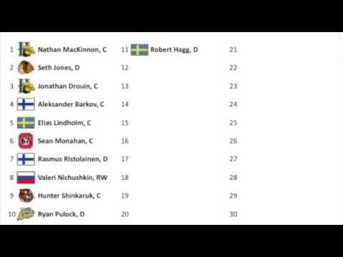 2013 NHL Draft Big Board 4.0