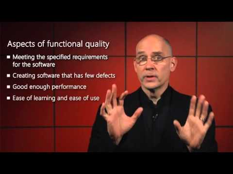 The Three Aspects of Software Quality
