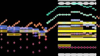 Rossini, William Tell (Overture), Animated Graphical Score