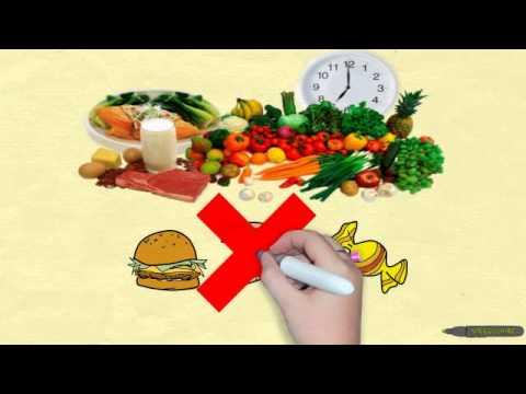 5 правил здорового образа жизни