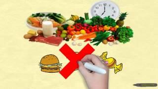 видео Пять простых правил здорового образа жизни. Обсуждение на LiveInternet