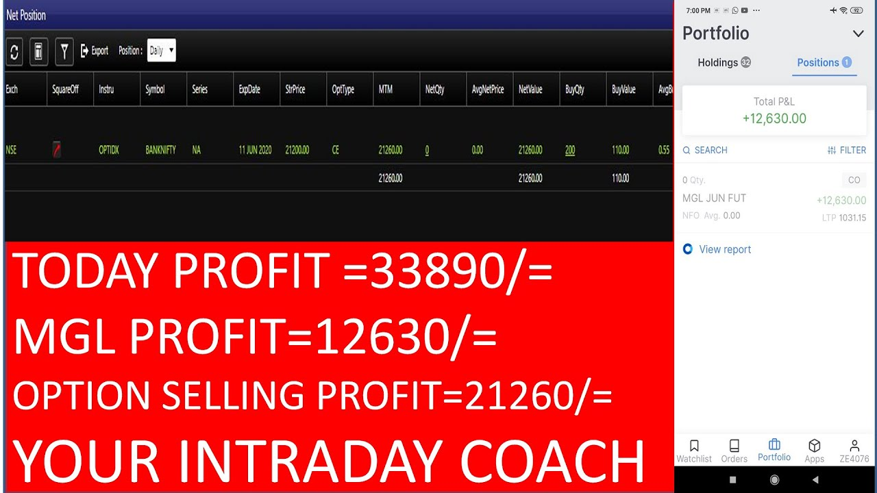 TODAY EQUITY AND OPTION OROFIT RS 33890 WITH EXPLANATION