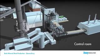 Knauf Insulation Rock Mineral Wool Production Process