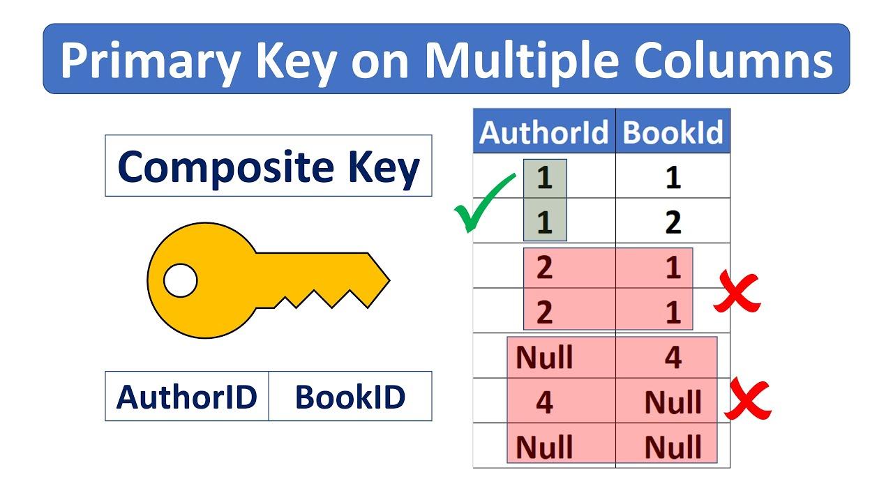 Primary key on two columns SQL Server
