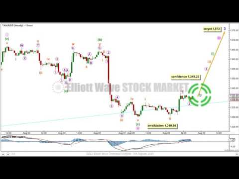 Gold Elliott Wave Technical Analysis - 9th August, 2016