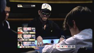 Playing in Position 2 - Everything Poker [Ep. 04]   PokerStars