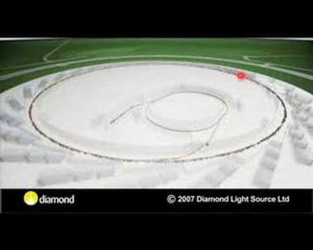 What is Diamond Light Source?