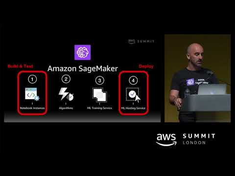Building, Training and Deploying Custom Algorithms Such as Fast.ai with Amazon SageMaker