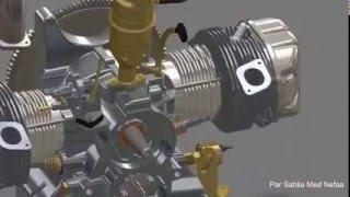 Fonctionnement du moteur de la Citroen 2CV