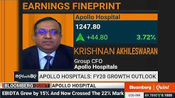 Decoding Apollo Hospitals' Q4 Earnings